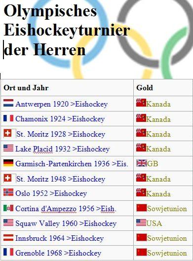 Olympisches Eishockeyturnier der Herren